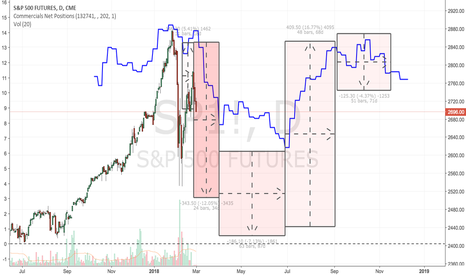SP1!: Keep Calm !!! Target is above 2500