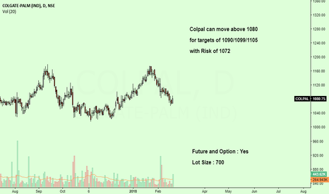 COLPAL: Colpal Seems to be bullish above given levels
