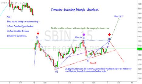 SBIN: SBIN : Corrective Ascending Triangle Pattern...