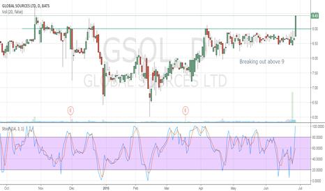 GSOL: $9 roll