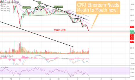 ETHUSD: CPR, CPR! Ethereum Needs Mouth-to-Mouth Now!