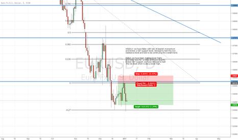 EURUSD: EUR/USD quick 3% trade.