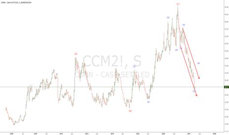 CCM2!: Será que confirma?