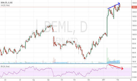 BEML: BEML topping out