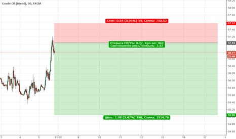 UKOIL: BRENT/ Продажа от 57,03