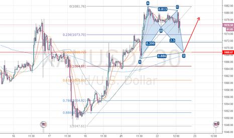 XAUUSD: Bat+382 level make a good chance to long Gold at 1068