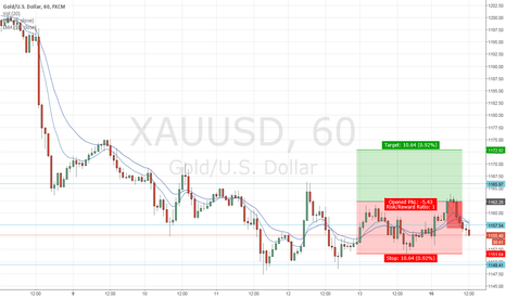 XAUUSD: Gold: long-awaited growth starts