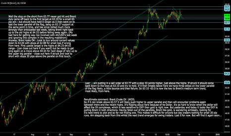 UKOIL: Brent Crude Oil: UKOIL  Brent is back in the Buy Zone Here