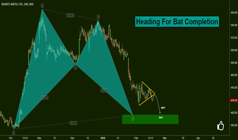BHARTIARTL: Bharti Airtel: Heading For Bat Completion