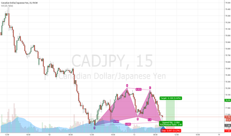 CADJPY: CAD/JPY- complete Gartley - go LONG
