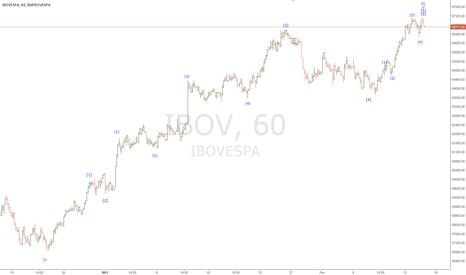 IBOV: Atualização análise de queda.