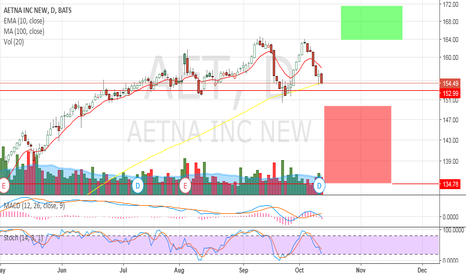AET: What comes next?