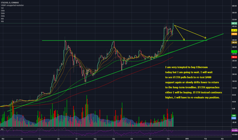 ETHUSD: ETH - My plan to Buy More