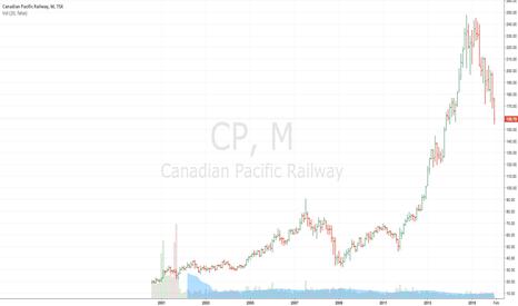 CP: CP