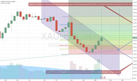 XAUUSD: Золото. Варианты движения цены на ближайшие пару месяцев.