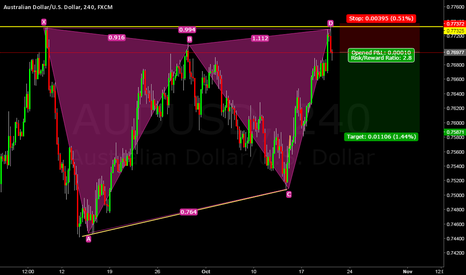 AUDUSD: Audusd smaill sell trade