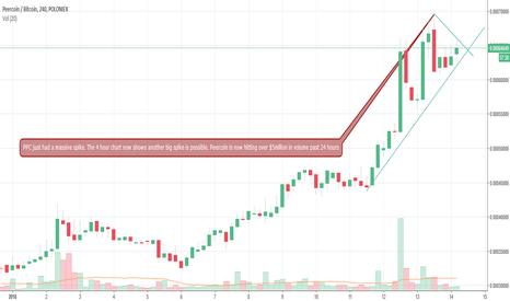 PPCBTC: PPC Peercoin 4 hour chart massive bullflag