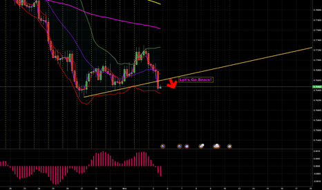 AUDUSD: AUDUSD looking nice for a short!