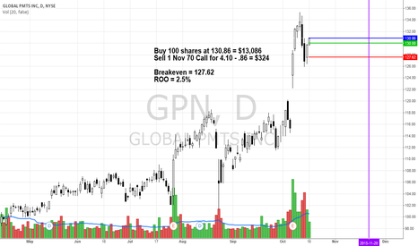 GPN: GPN
