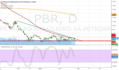 PBR: Clean PBR pattern build up!