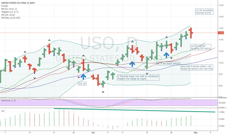 USO: Looking for entry in USO