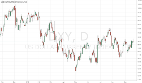 DXY: Friendly Unique Forex Reminder to NOT Trade Today