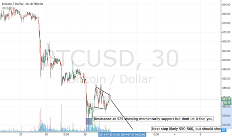 BTCUSD: Next BTC price level (Bearish)