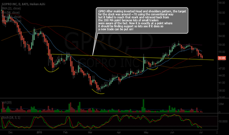 GPRO: Getting rid of small traders?