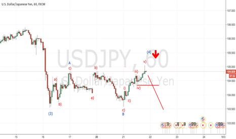USDJPY: USDJPY in final leg of a Flat correction. Buyers Beware!