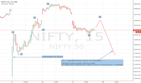 NIFTY: NIFTY potential long trade in development - target 9000+