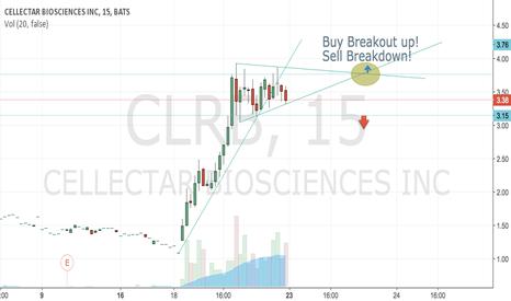 CLRB: buy breakup sell breakdown