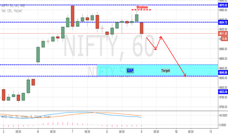 NIFTY: NIFTY GOING TO FILL UP GAP