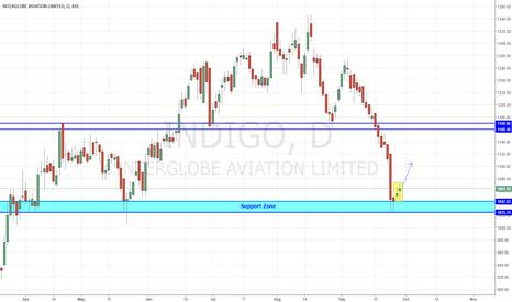 INDIGO: Indigo - All set to Detour
