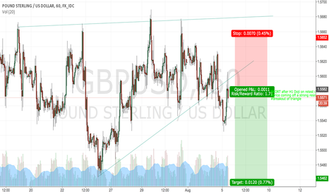 GBPUSD: SHORT CABLE at retest of ascending trendline-turned resistance