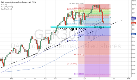 GER30: DAX GER30 Index possible long