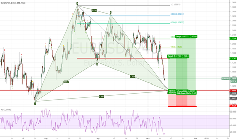 EURUSD: place a long position at 1.10