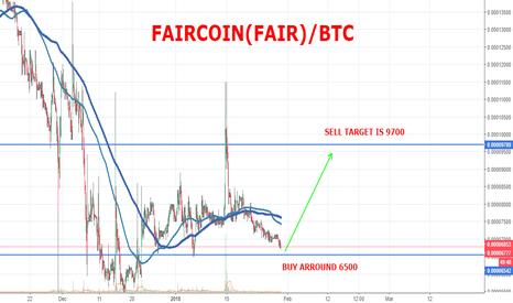 FAIRBTC: FAIRCOIN FAIR/BTC