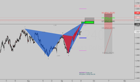 USDCAD: Two possible Bearish setup (long-short)