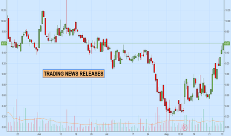 CECO: Trading News Releases
