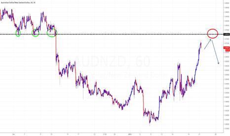 AUDNZD: AUD/NZD sell zone