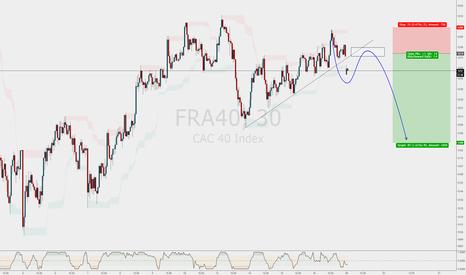 FRA40: CAC short term sell