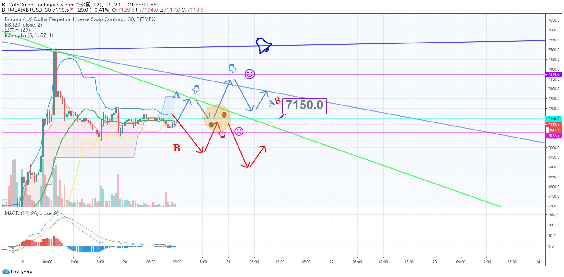 btc usd tradingview bitmex)