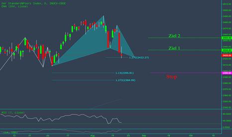 SPX: Bullisches Gartley Pattern im S&P 500 - Möglicher Kaufeinstieg!