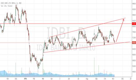 IDBI: IDBI Bank touching channel support, ready to move upward