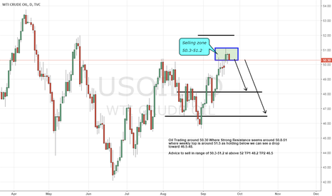 USOIL: usoil short advice its can drop any time toward 48