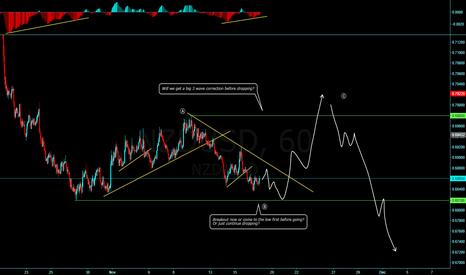 NZDUSD: NZDUSD 3 wave correction before another drop?