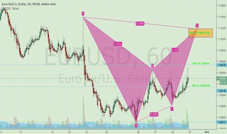 EURUSD: Bat Bearish Pattern (Ideal)