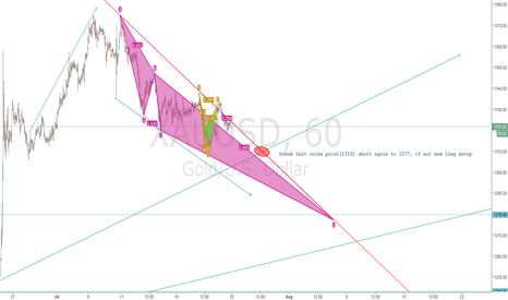 XAUUSD: wait for 1310  (but short possible)