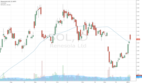 SOL: $SOL will close above 50-day MA + strong volume = bullish
