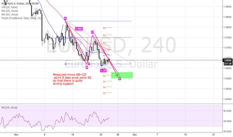 EURUSD: EURUSD one move higher before breaking march low